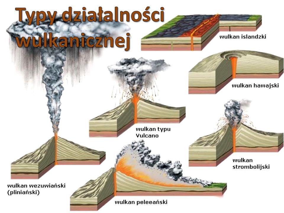 Typy działalności wulkanicznej
