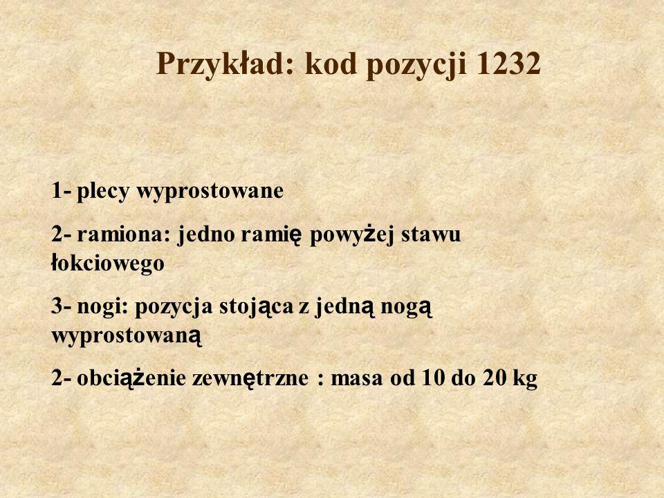 Przykład: kod pozycji 1232 1- plecy wyprostowane