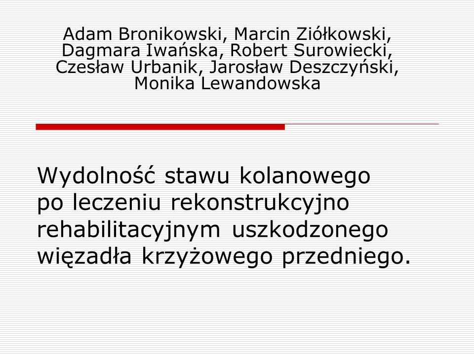 Adam Bronikowski, Marcin Ziółkowski, Dagmara Iwańska, Robert Surowiecki, Czesław Urbanik, Jarosław Deszczyński, Monika Lewandowska