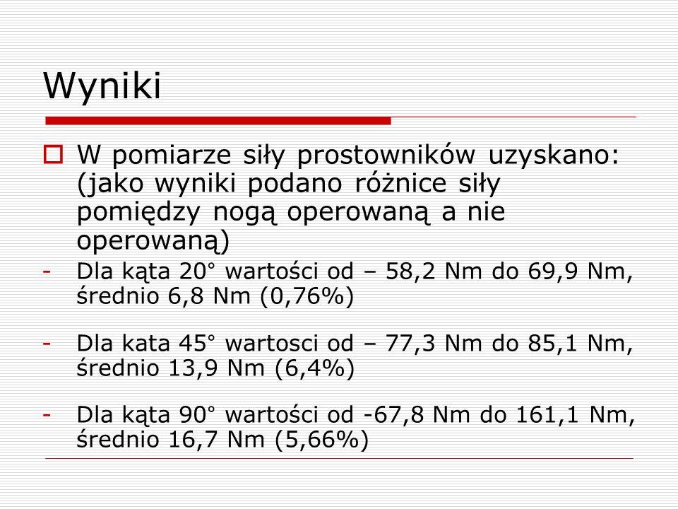 Wyniki W pomiarze siły prostowników uzyskano: (jako wyniki podano różnice siły pomiędzy nogą operowaną a nie operowaną)