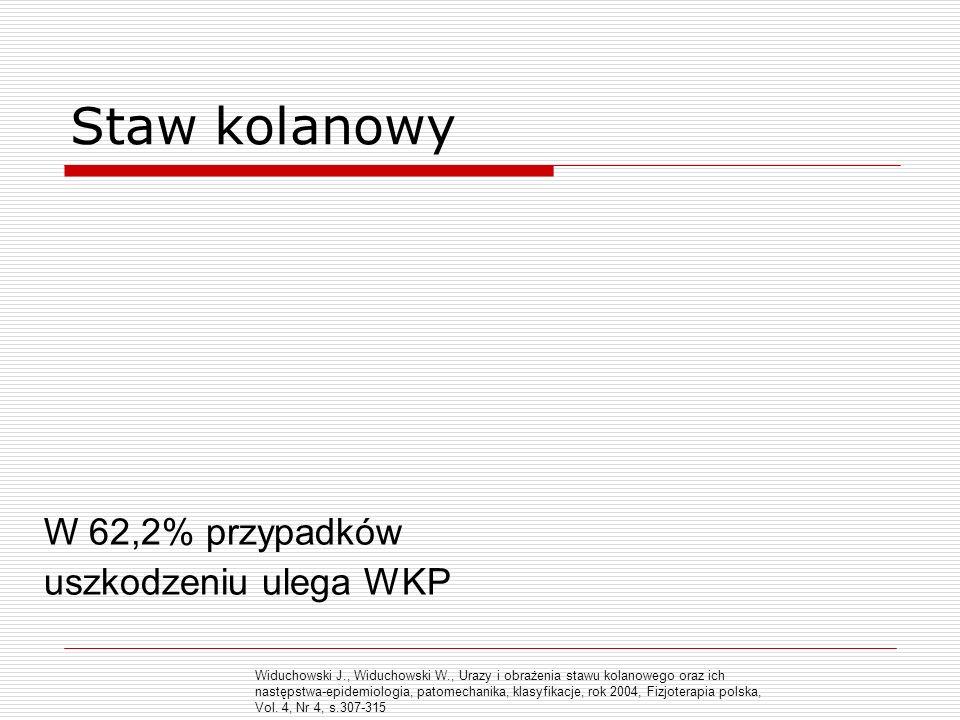 Staw kolanowy W 62,2% przypadków uszkodzeniu ulega WKP