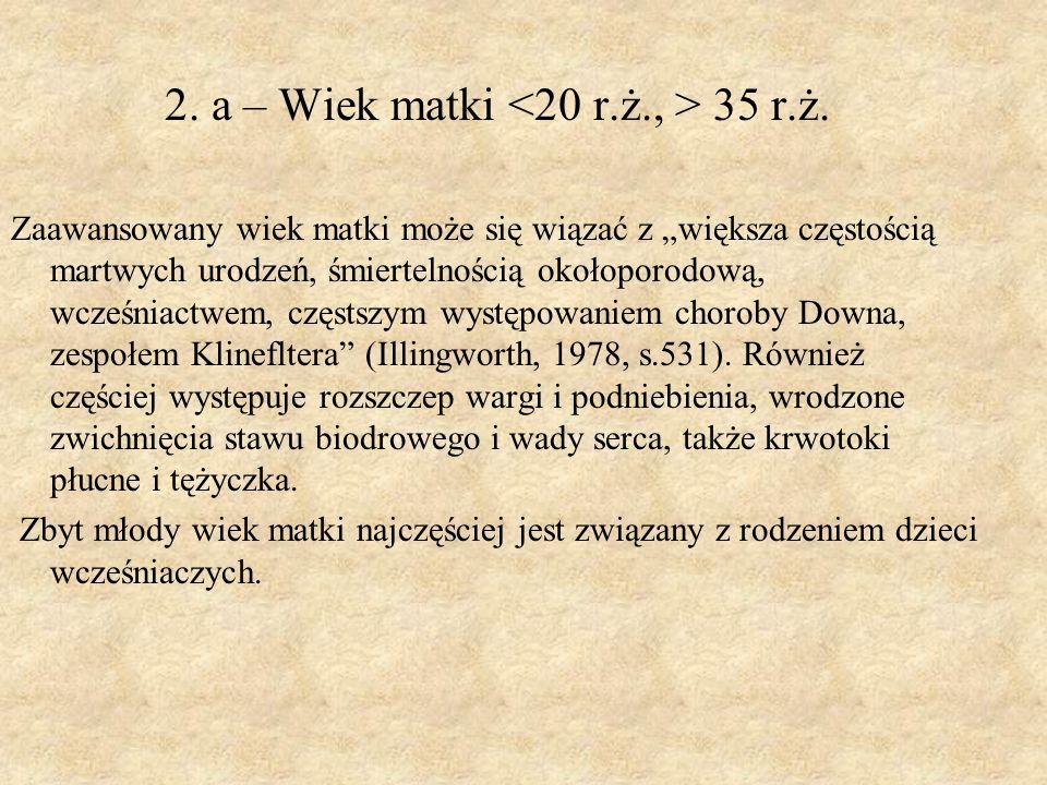 2. a – Wiek matki <20 r.ż., > 35 r.ż.