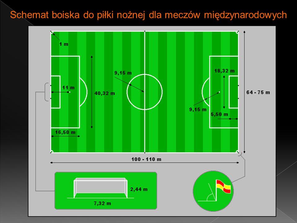 Schemat boiska do piłki nożnej dla meczów międzynarodowych