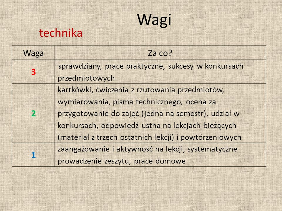 Wagi technika Waga Za co 3 2 1