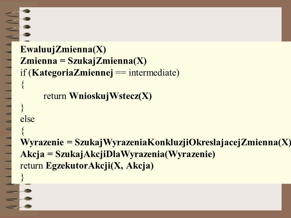 EwaluujZmienna(X) Zmienna = SzukajZmienna(X) if (KategoriaZmiennej == intermediate) { return WnioskujWstecz(X)