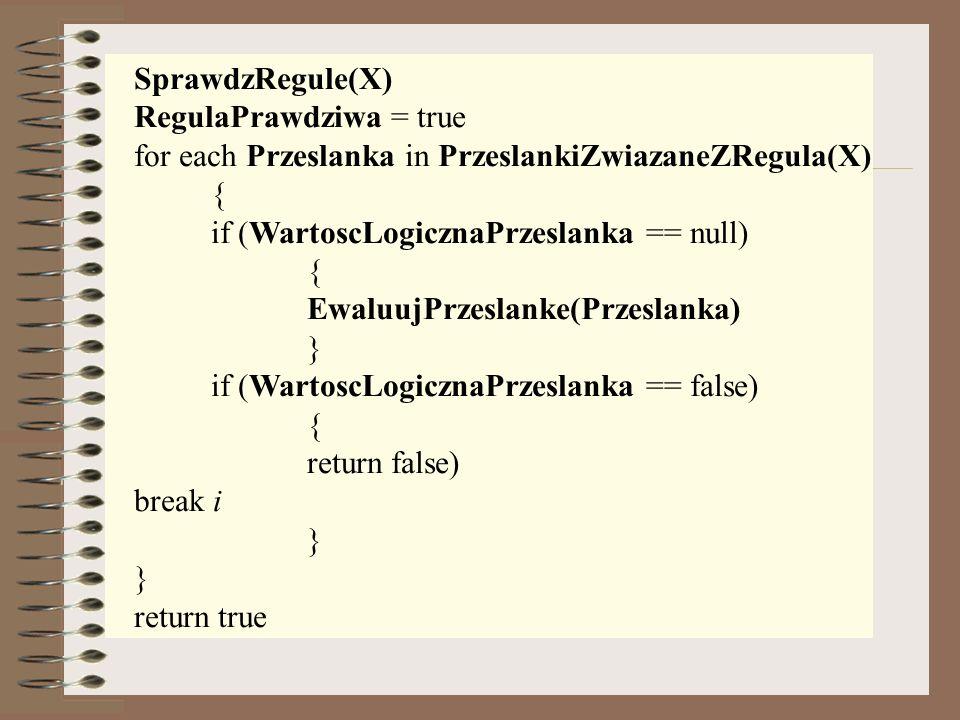 SprawdzRegule(X) RegulaPrawdziwa = true. for each Przeslanka in PrzeslankiZwiazaneZRegula(X) { if (WartoscLogicznaPrzeslanka == null)