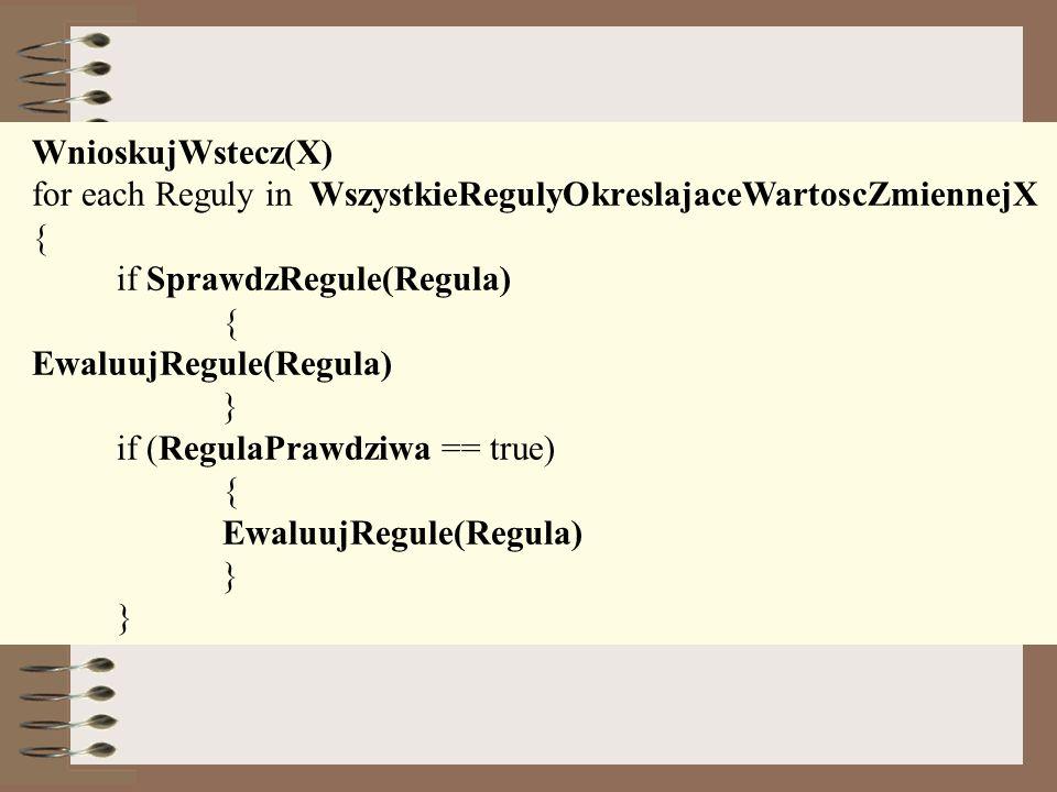 WnioskujWstecz(X) for each Reguly in WszystkieRegulyOkreslajaceWartoscZmiennejX. { if SprawdzRegule(Regula)