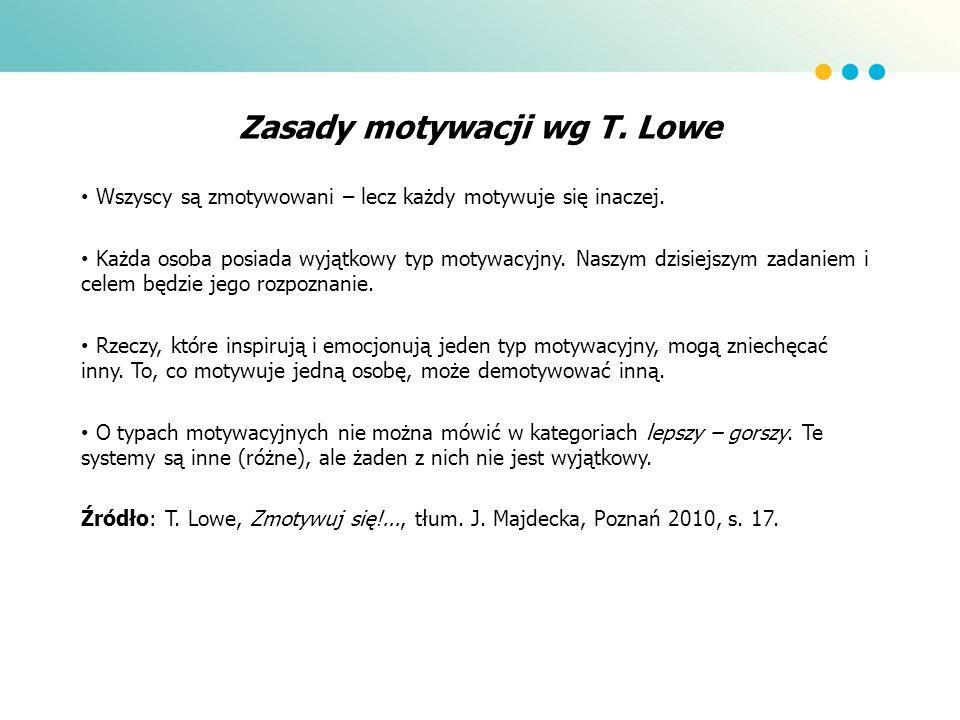 Zasady motywacji wg T. Lowe