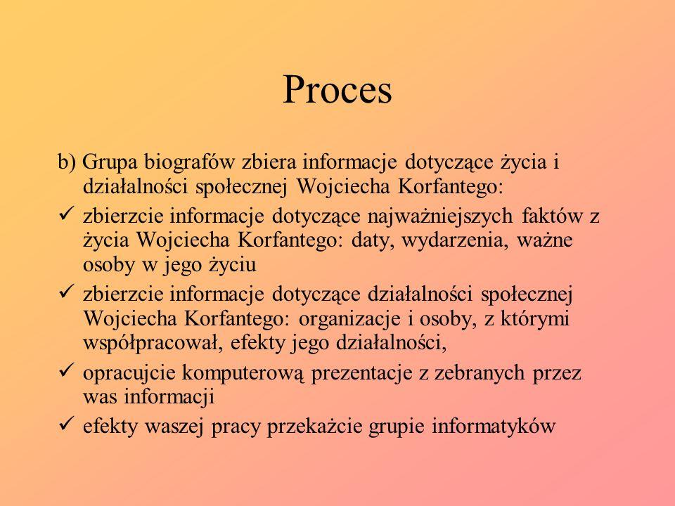 Proces b) Grupa biografów zbiera informacje dotyczące życia i działalności społecznej Wojciecha Korfantego: