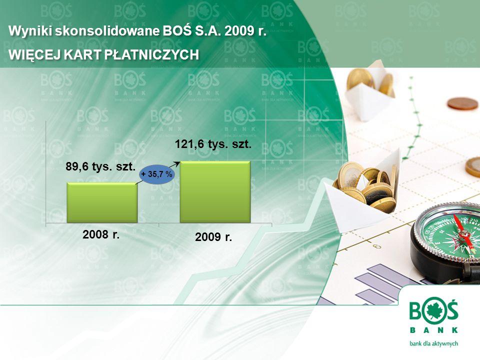 Wyniki skonsolidowane BOŚ S.A. 2009 r. WIĘCEJ KART PŁATNICZYCH