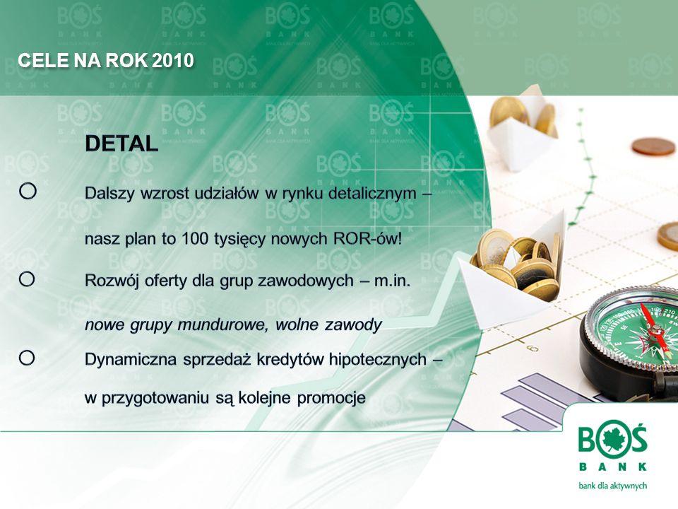 CELE NA ROK 2010 DETAL. Dalszy wzrost udziałów w rynku detalicznym – nasz plan to 100 tysięcy nowych ROR-ów!