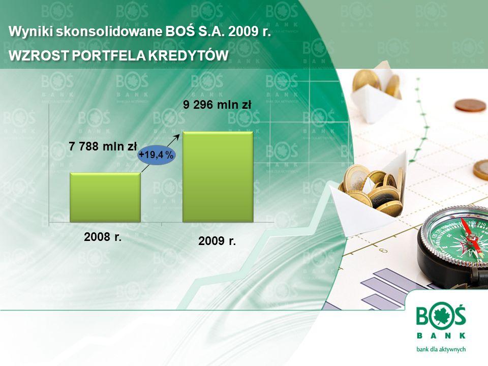 Wyniki skonsolidowane BOŚ S.A. 2009 r. WZROST PORTFELA KREDYTÓW