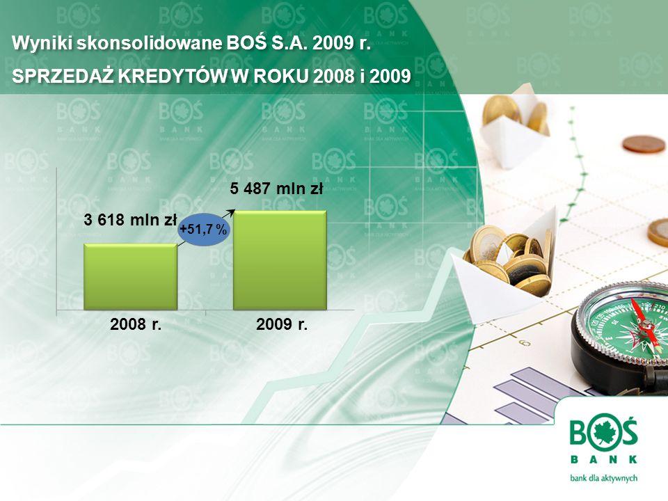 Wyniki skonsolidowane BOŚ S. A. 2009 r