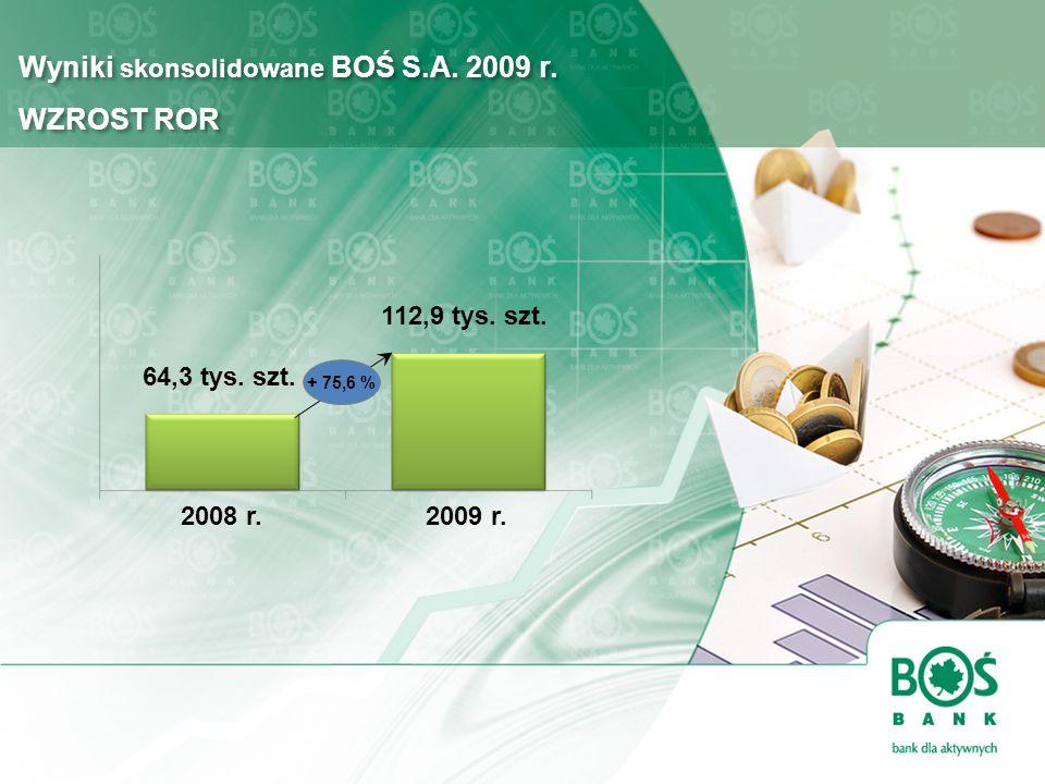 Wyniki skonsolidowane BOŚ S.A. 2009 r. WZROST ROR