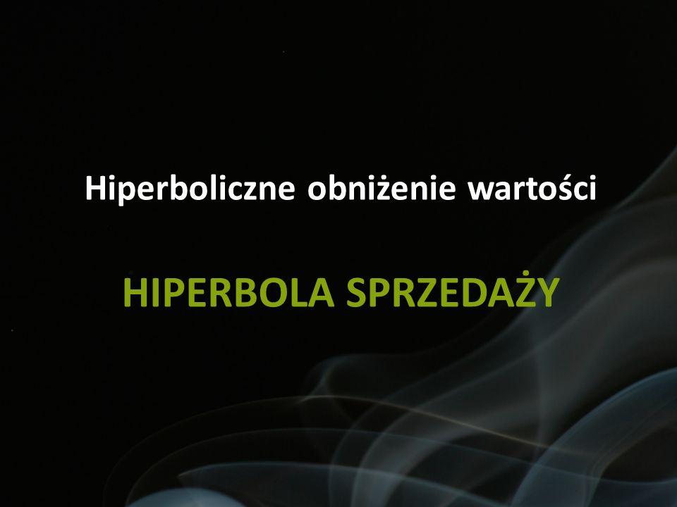 Hiperboliczne obniżenie wartości HIPERBOLA SPRZEDAŻY
