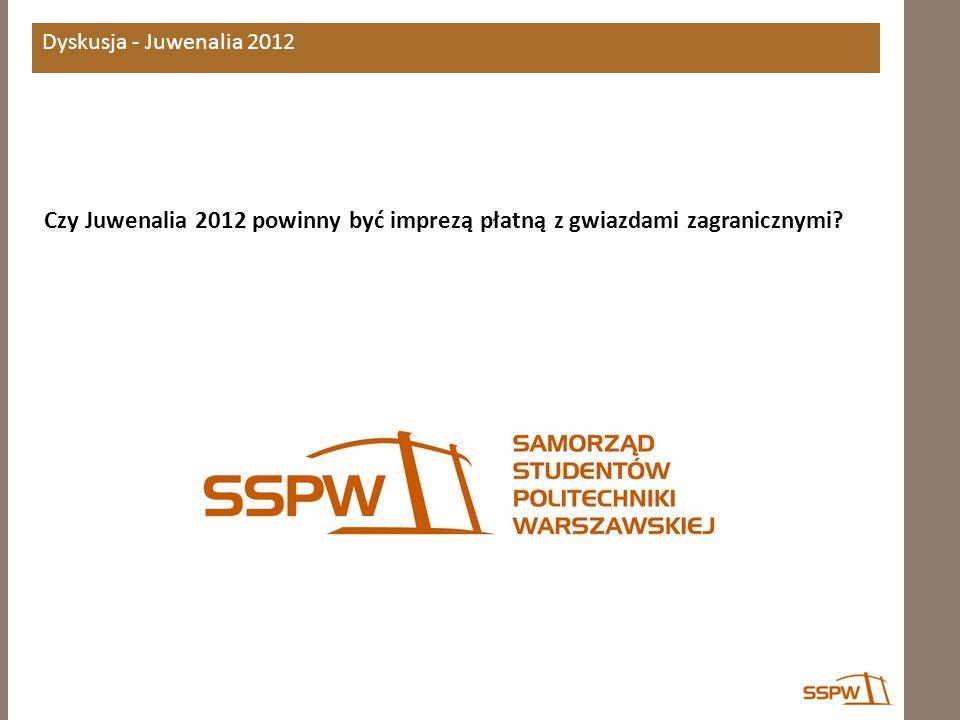 Dyskusja - Juwenalia 2012 Czy Juwenalia 2012 powinny być imprezą płatną z gwiazdami zagranicznymi