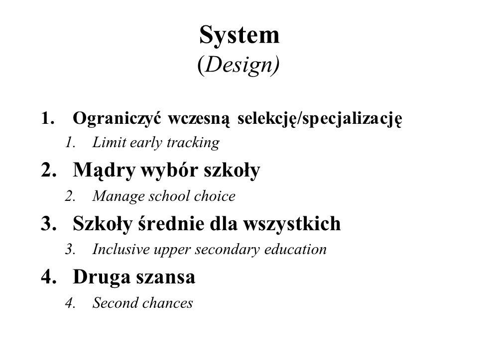 System (Design) Mądry wybór szkoły Szkoły średnie dla wszystkich