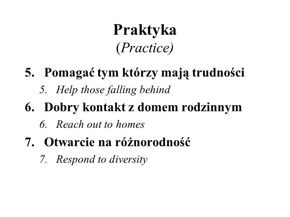 Praktyka (Practice) Pomagać tym którzy mają trudności