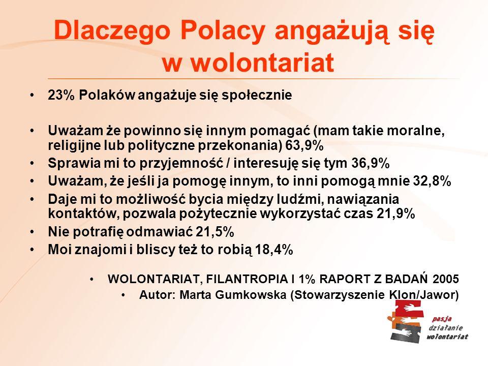 Dlaczego Polacy angażują się w wolontariat