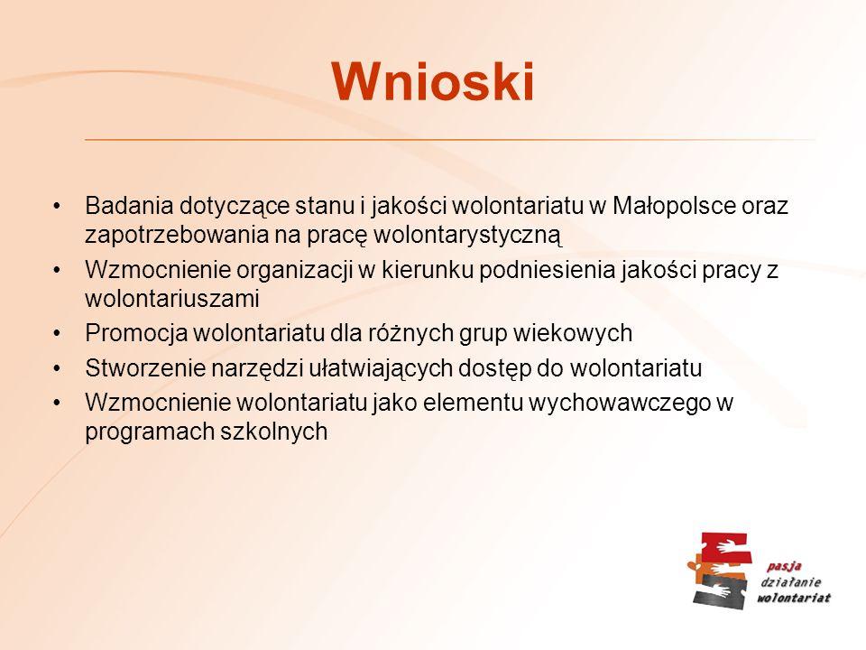 Wnioski Badania dotyczące stanu i jakości wolontariatu w Małopolsce oraz zapotrzebowania na pracę wolontarystyczną.