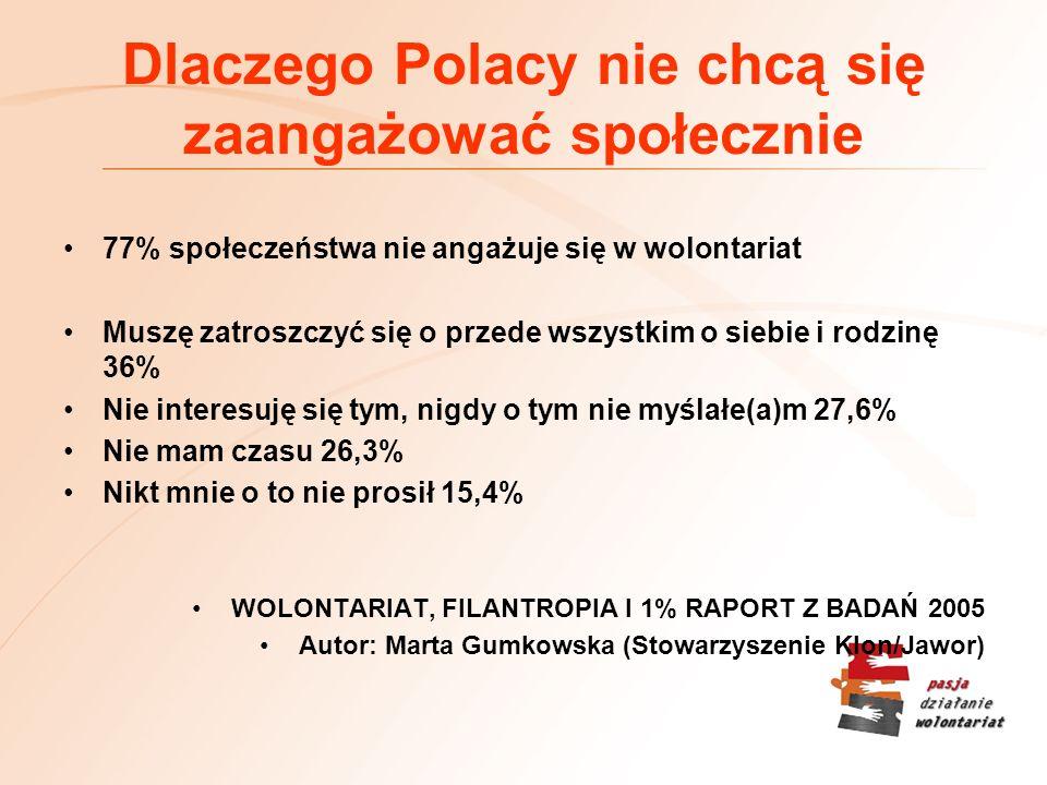 Dlaczego Polacy nie chcą się zaangażować społecznie