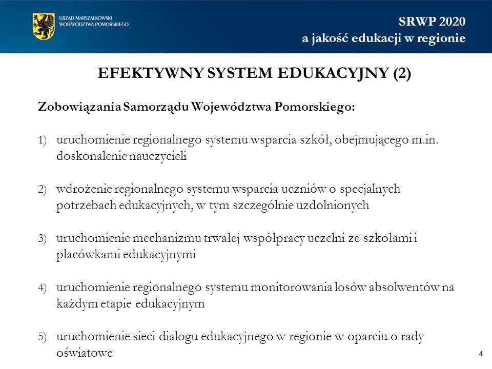 EFEKTYWNY SYSTEM EDUKACYJNY (2)