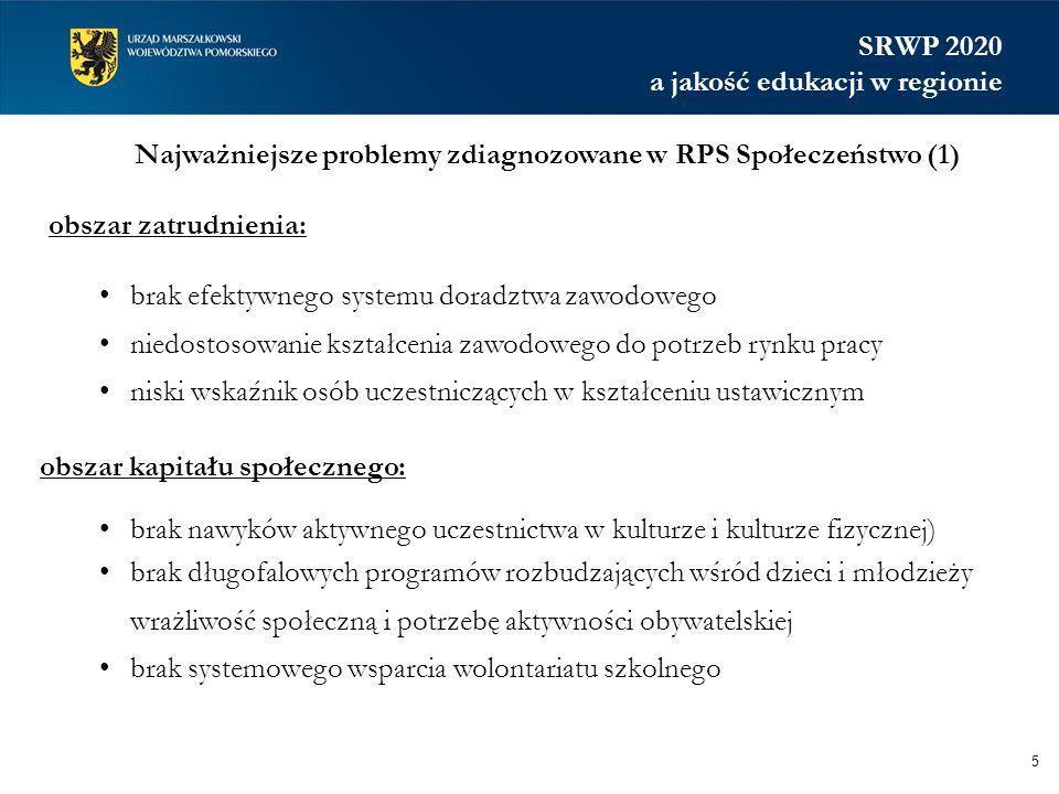 Najważniejsze problemy zdiagnozowane w RPS Społeczeństwo (1)