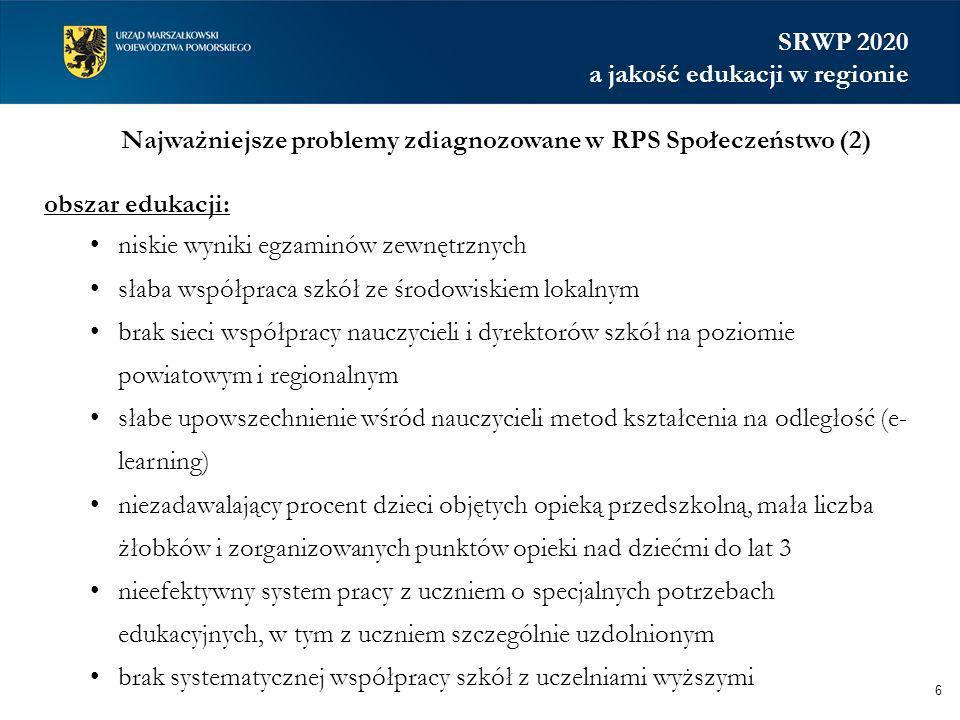 Najważniejsze problemy zdiagnozowane w RPS Społeczeństwo (2)