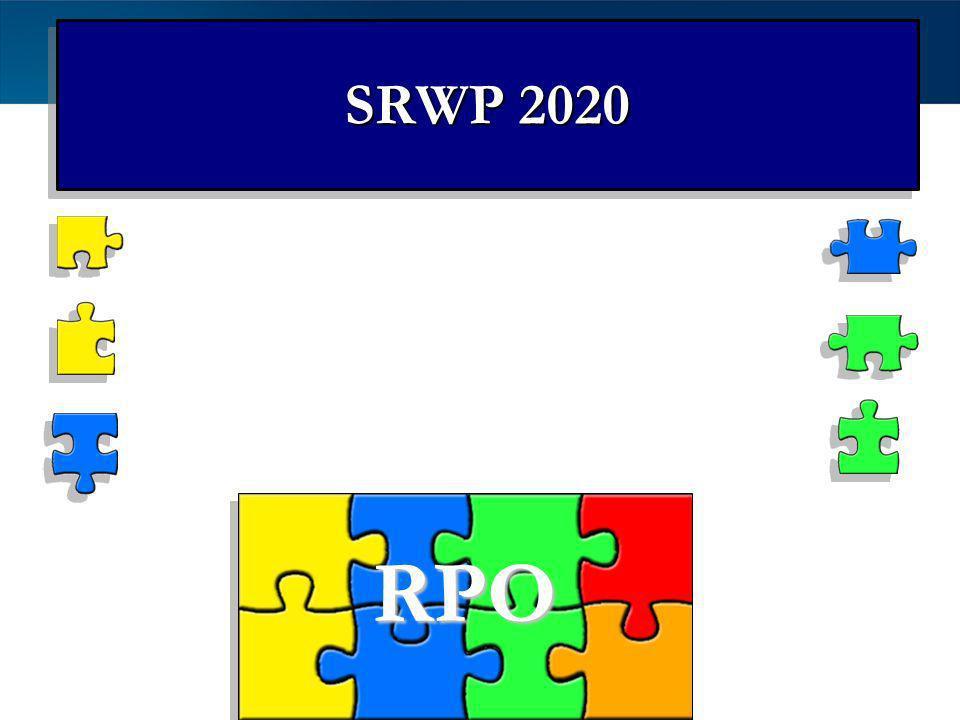RPO SRWP 2020 RPS Rozwój gospodarczy RPS Ochrona zdrowia