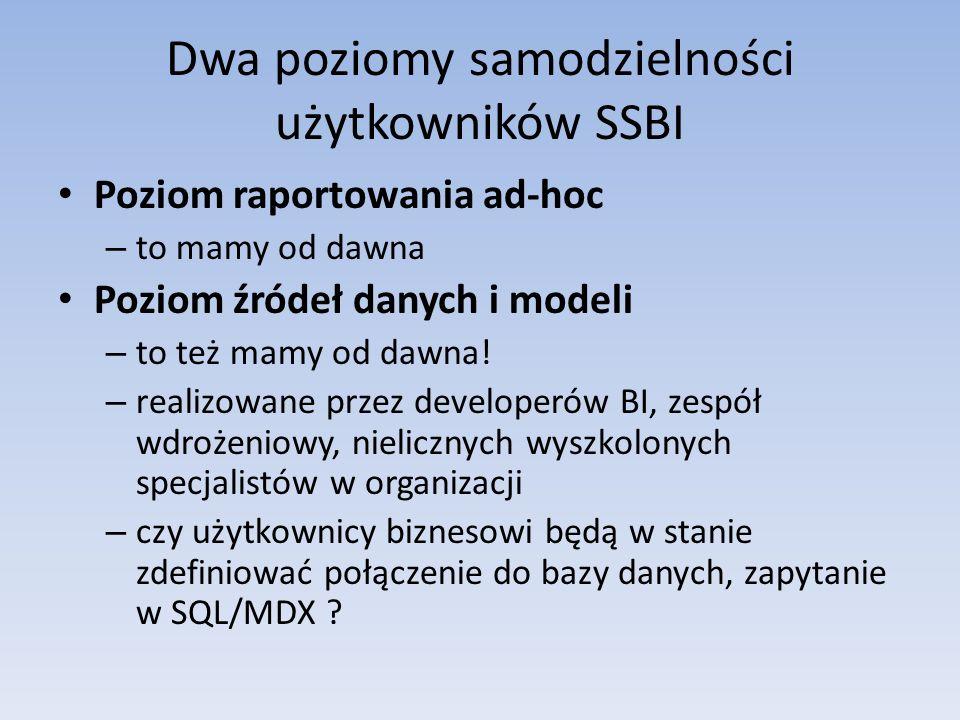 Dwa poziomy samodzielności użytkowników SSBI