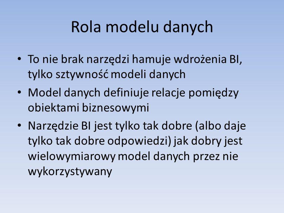 Rola modelu danychTo nie brak narzędzi hamuje wdrożenia BI, tylko sztywność modeli danych.
