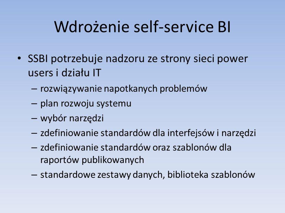 Wdrożenie self-service BI