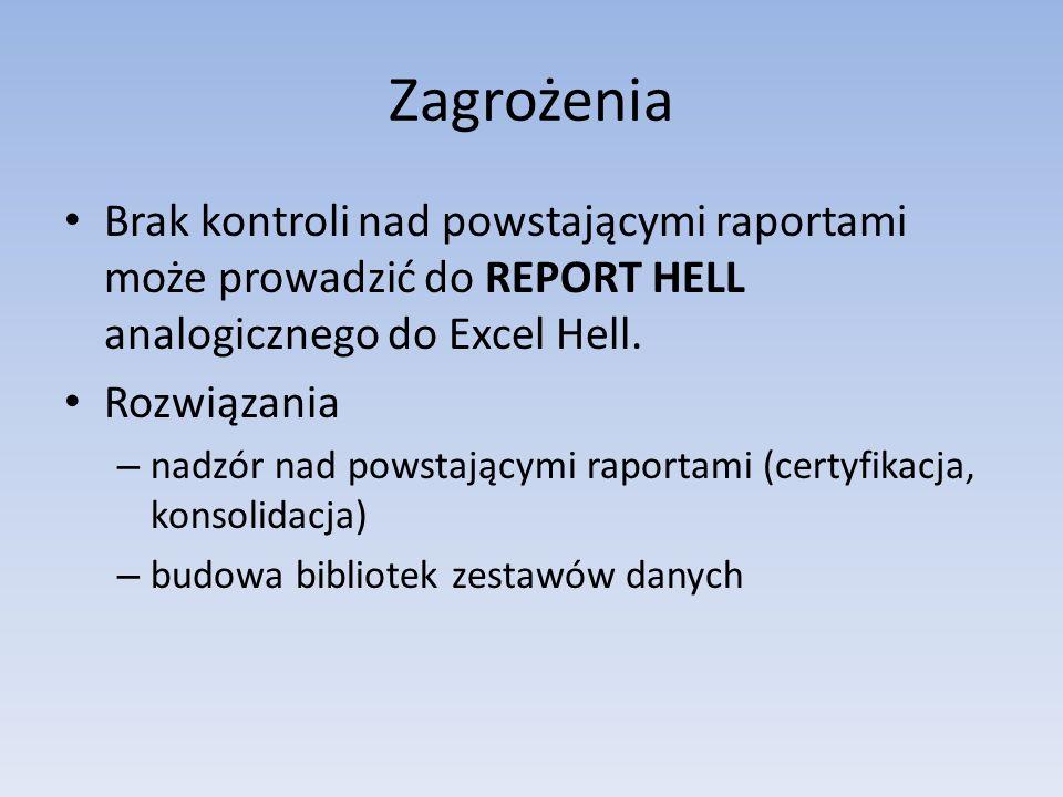 ZagrożeniaBrak kontroli nad powstającymi raportami może prowadzić do REPORT HELL analogicznego do Excel Hell.