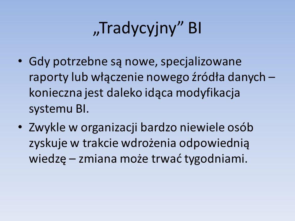 """""""Tradycyjny BI"""