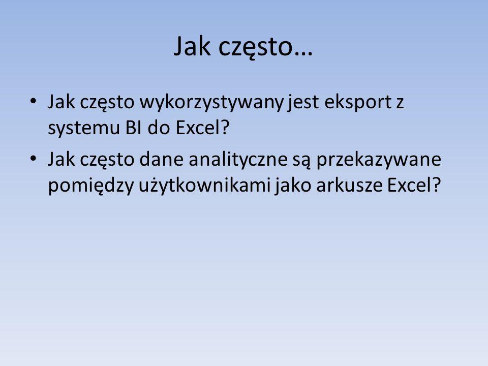 Jak często… Jak często wykorzystywany jest eksport z systemu BI do Excel