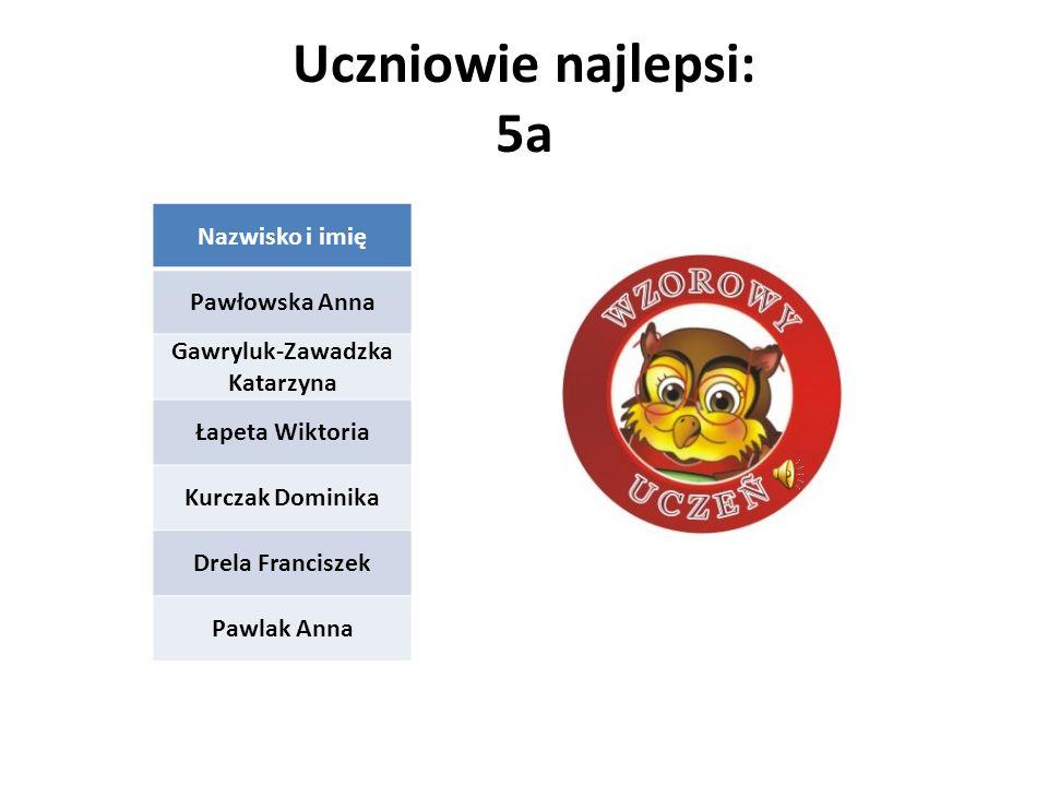 Gawryluk-Zawadzka Katarzyna