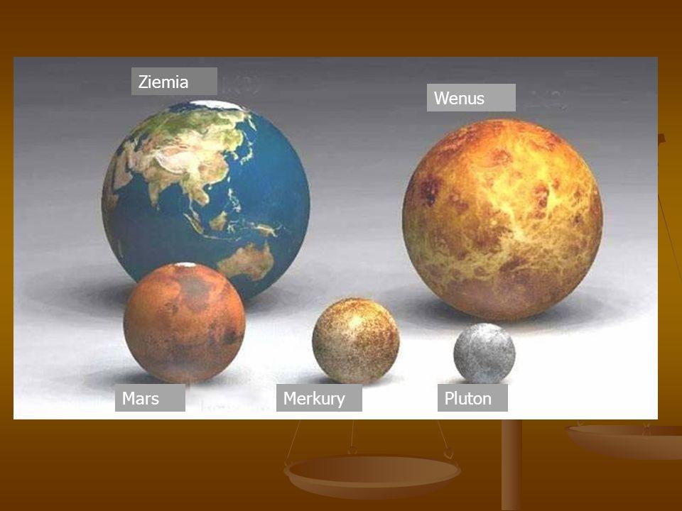 Ziemia Wenus Mars Merkury Pluton