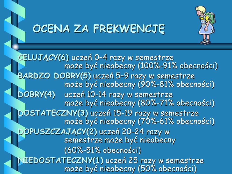 OCENA ZA FREKWENCJĘ CELUJĄCY(6) uczeń 0–4 razy w semestrze może być nieobecny (100%-91% obecności)