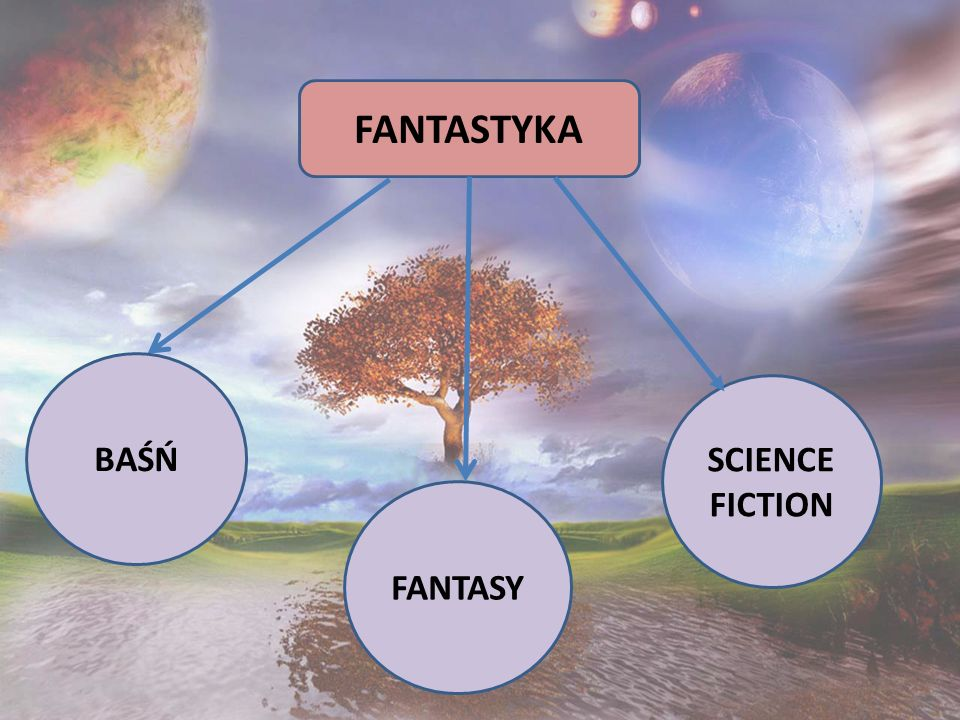 FANTASTYKA BAŚŃ SCIENCE FICTION FANTASY