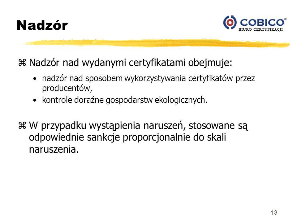 Nadzór Nadzór nad wydanymi certyfikatami obejmuje: