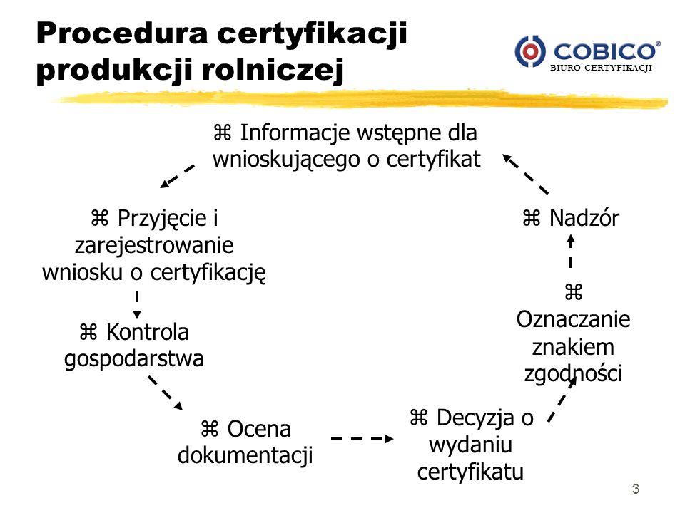 Procedura certyfikacji produkcji rolniczej