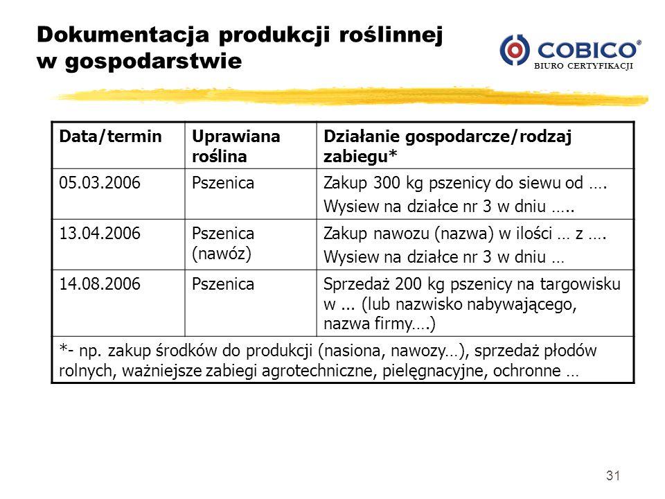 Dokumentacja produkcji roślinnej w gospodarstwie