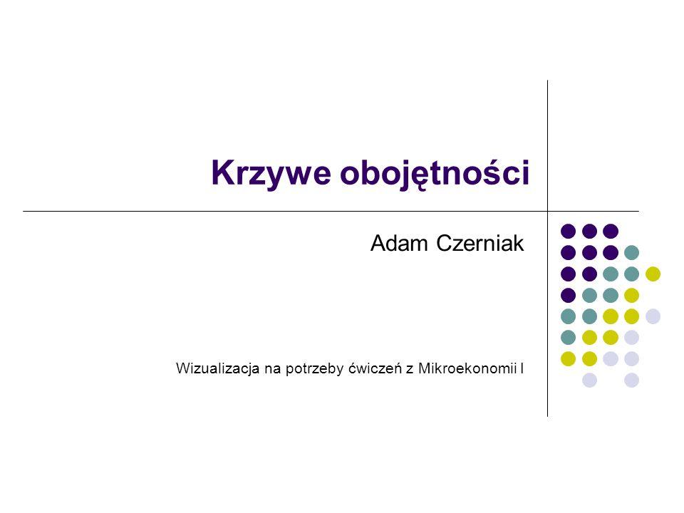 Adam Czerniak Wizualizacja na potrzeby ćwiczeń z Mikroekonomii I