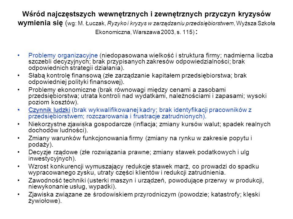 Wśród najczęstszych wewnętrznych i zewnętrznych przyczyn kryzysów wymienia się (wg: M. Łuczak, Ryzyko i kryzys w zarządzaniu przedsiębiorstwem, Wyższa Szkoła Ekonomiczna, Warszawa 2003, s. 115) :