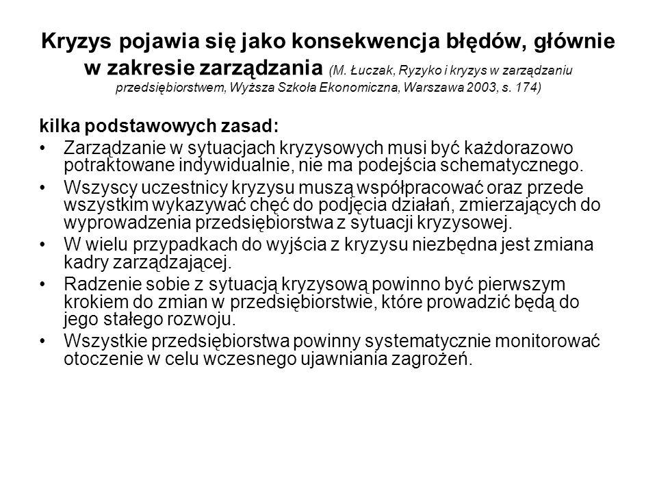 Kryzys pojawia się jako konsekwencja błędów, głównie w zakresie zarządzania (M. Łuczak, Ryzyko i kryzys w zarządzaniu przedsiębiorstwem, Wyższa Szkoła Ekonomiczna, Warszawa 2003, s. 174)