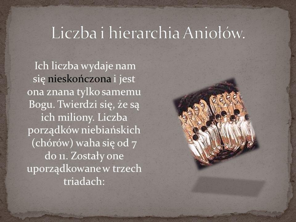 Liczba i hierarchia Aniołów.
