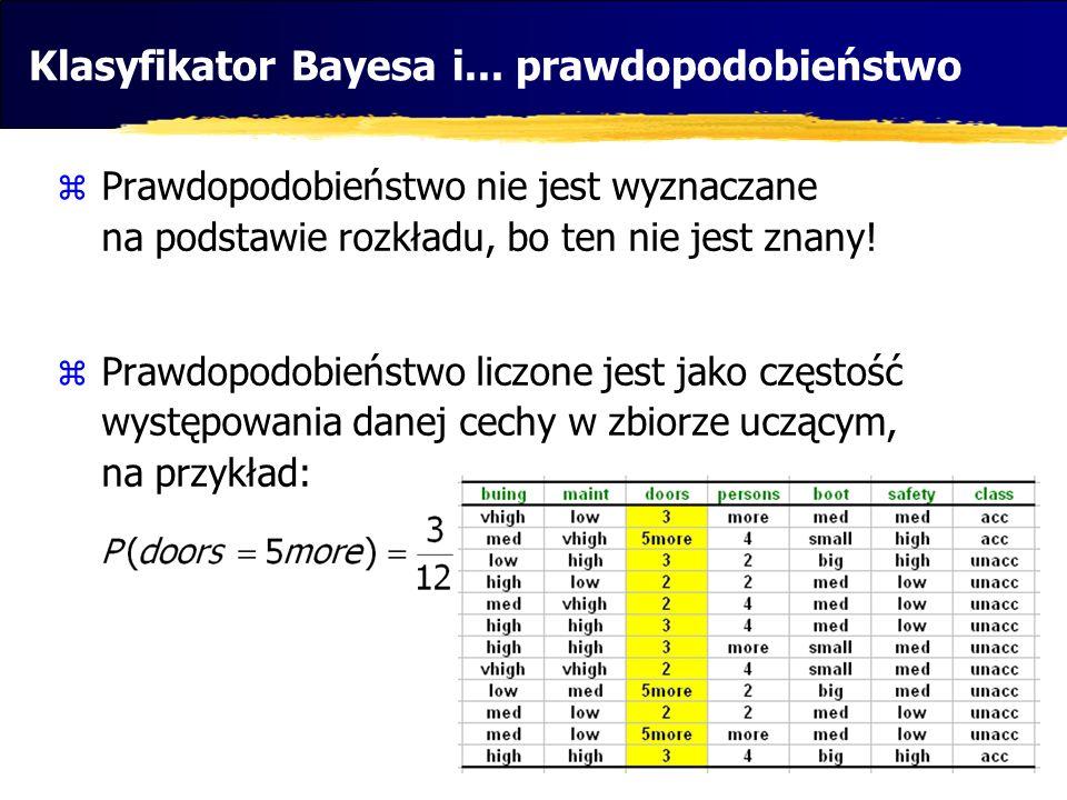 Klasyfikator Bayesa i... prawdopodobieństwo