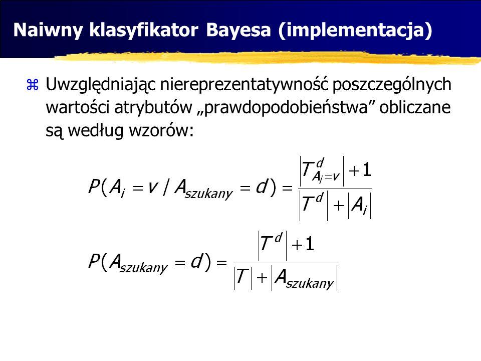 Naiwny klasyfikator Bayesa (implementacja)