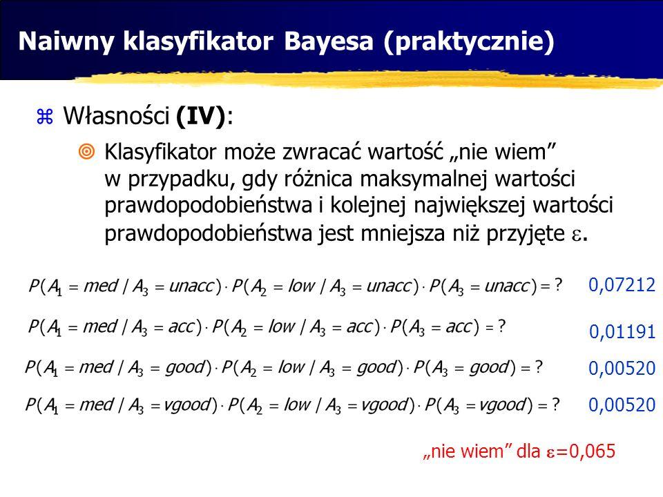 Naiwny klasyfikator Bayesa (praktycznie)