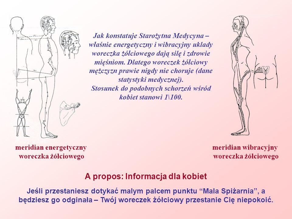 A propos: Informacja dla kobiet